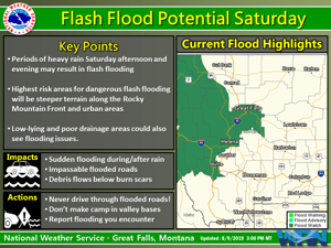 Flash flood watch issued for Helena area Saturday