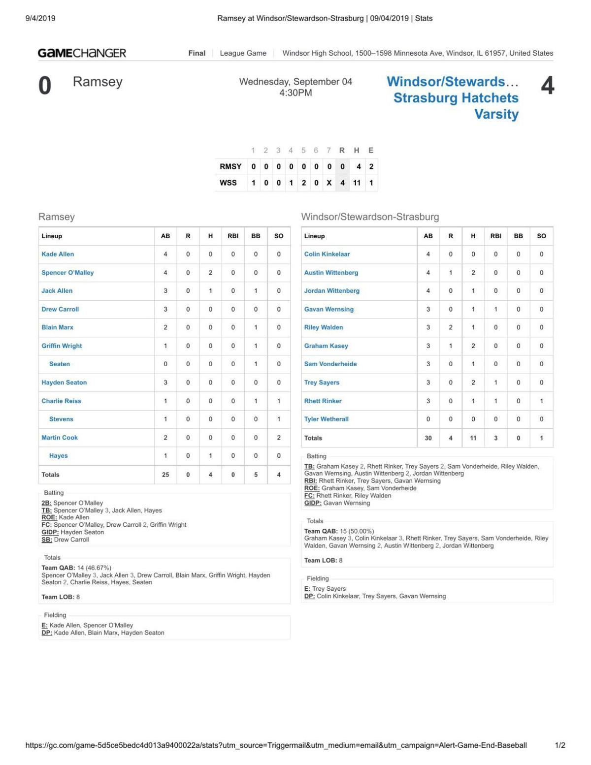 Baseball: Windsor/Stewardson-Strasburg 4, Ramsey 0
