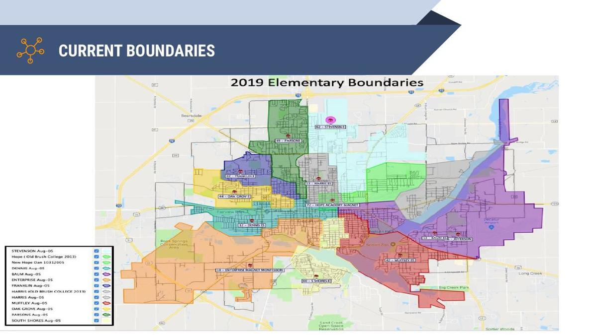 Click here to download the boundary considerations