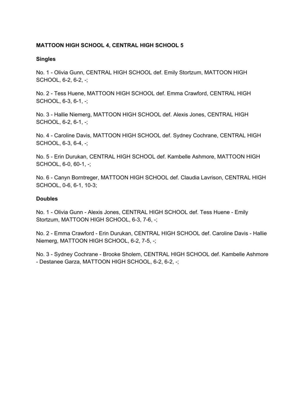 Girls tennis -- Mattoon vs. Champaign Central.pdf