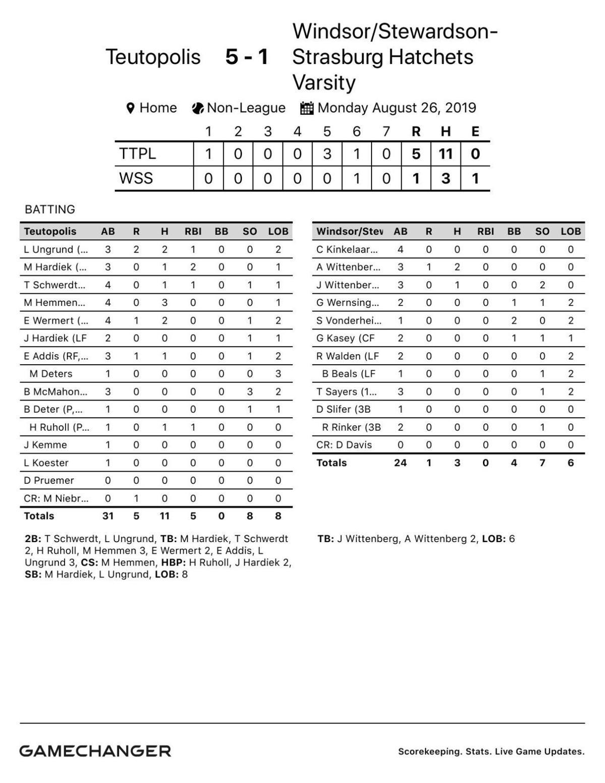 Baseball: Teutopolis 5, Windsor/Stewardson-Strasburg 1