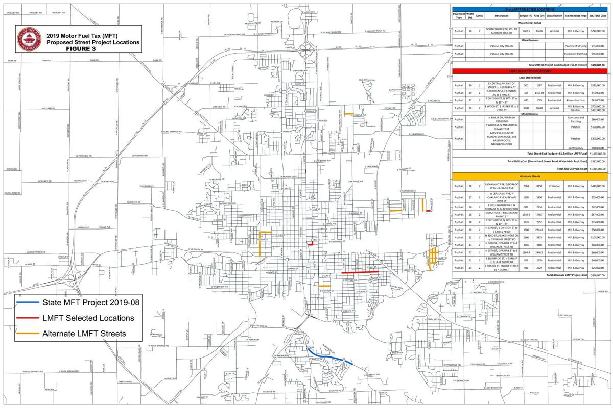 2019 Motor Fuel Tax proposed street locations