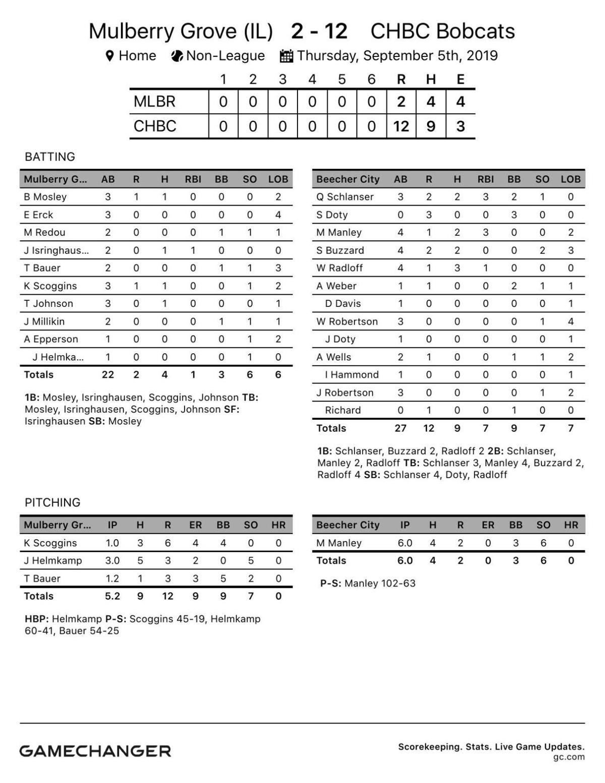 Baseball -- CHBC vs. Mulberry Grove.pdf