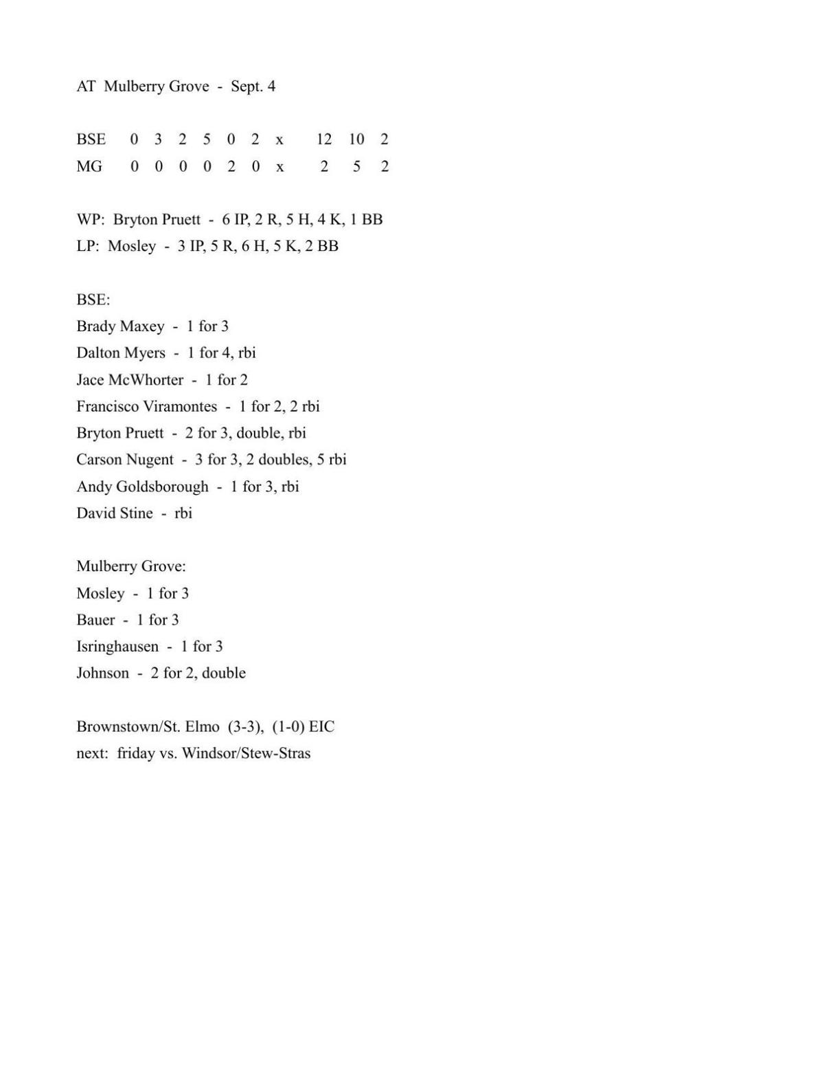 Baseball: Brownstown/St. Elmo 12, Mulberry Grove 2
