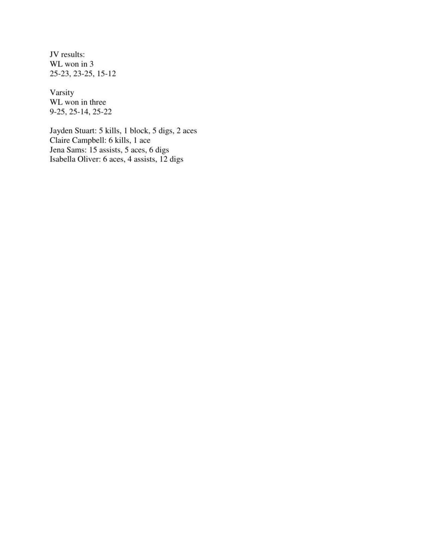 Volleyball: Warrensburg-Latham def. LSA 9-25, 25-14, 25-22 (WL stats)