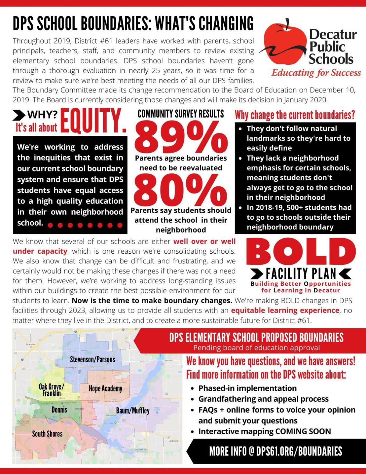 Boundary Fact Sheet