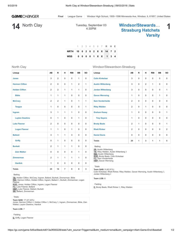 Baseball: Louisville North Clay 14, Windsor/Stewardson-Strasburg 1