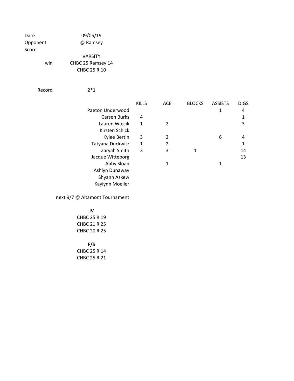 Volleyball -- Ramsey vs. CHBC.pdf