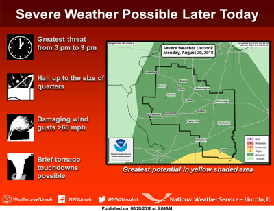 Damaging Winds Heavy Rainfall Possible In Central Illinois Storms