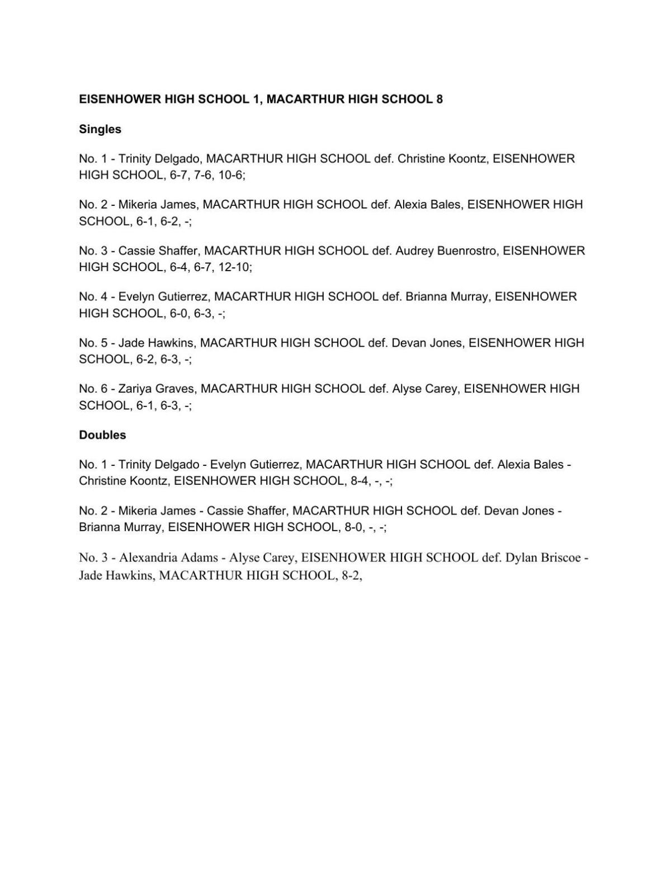 Girls tennis -- Eisenhower vs. MacArthur.pdf