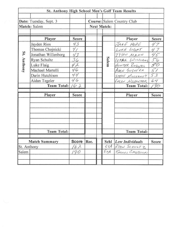 Boys Golf: Effingham St. Anthony 162, Salem 190