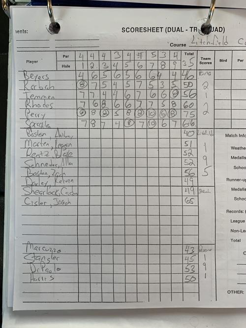 Boys Golf: Roxana 191, Litchfield 195, Pana 212, Staunton