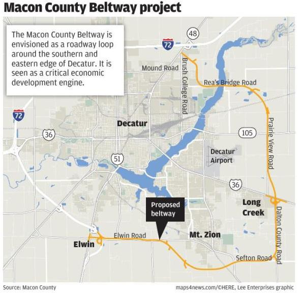 Construction has finally started on the Macon County Beltway What s