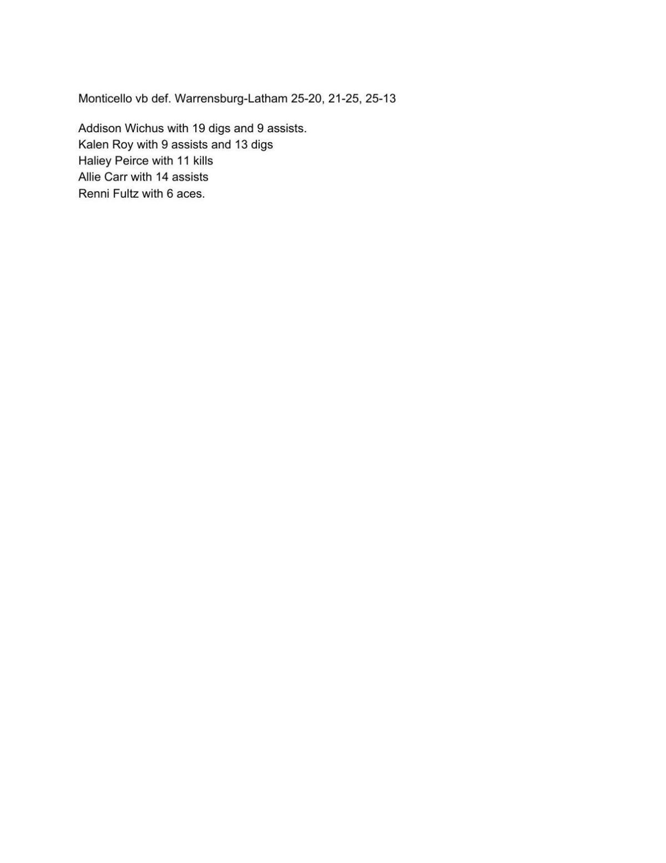 Volleyball -- Warrensburg-Latham vs. Monticello (Monticello side).pdf