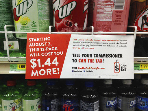 Cook County Soda Tax