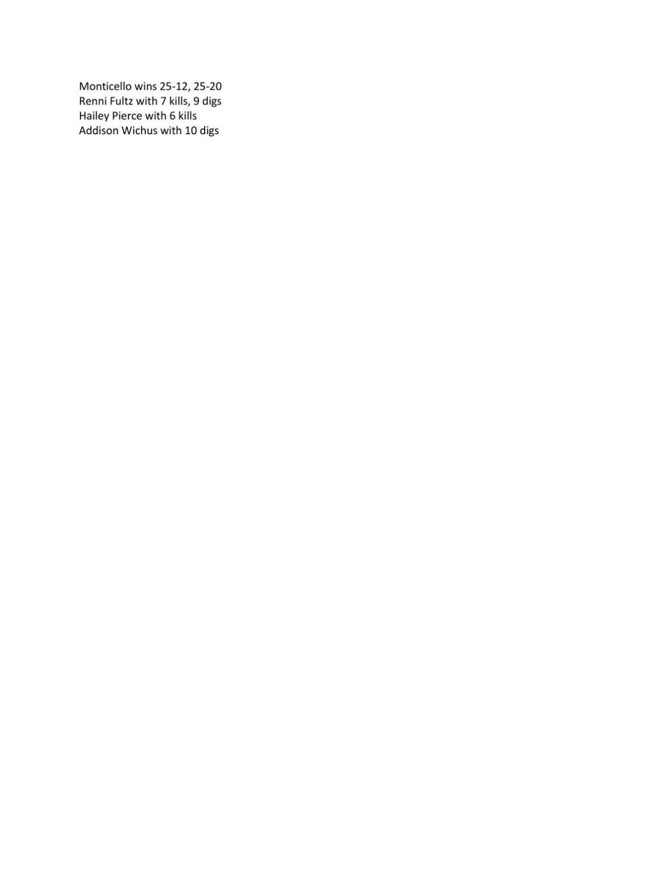 Volleyball: Monticello def. Argenta-Oreana 25-12, 25-20 (MON stats)