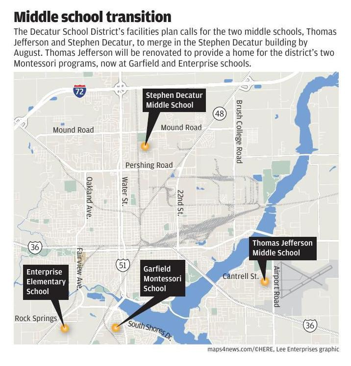 Middle school transition - Graphic