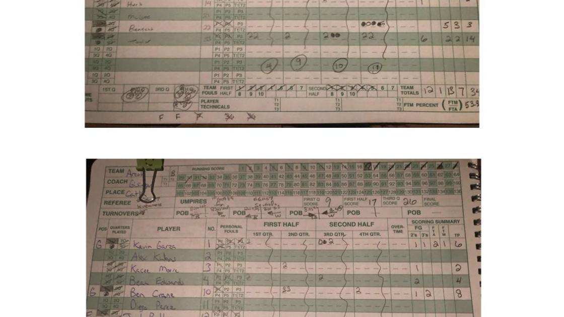 Boys Basketball: Catlin Salt Fork 34, Arcola 32 | | herald-review.com