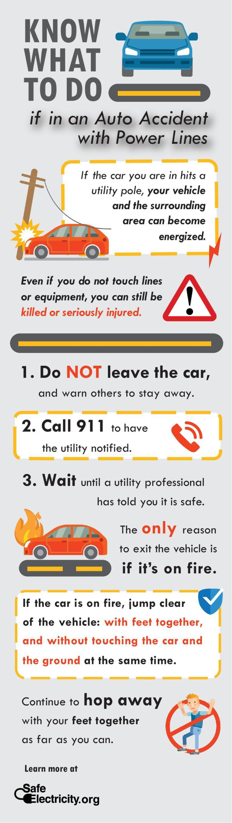 Electric safety infographic