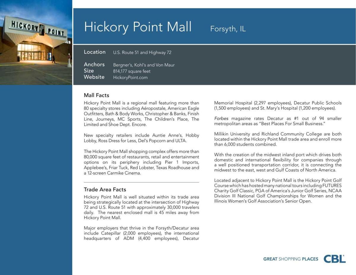 Hickory Point Mall