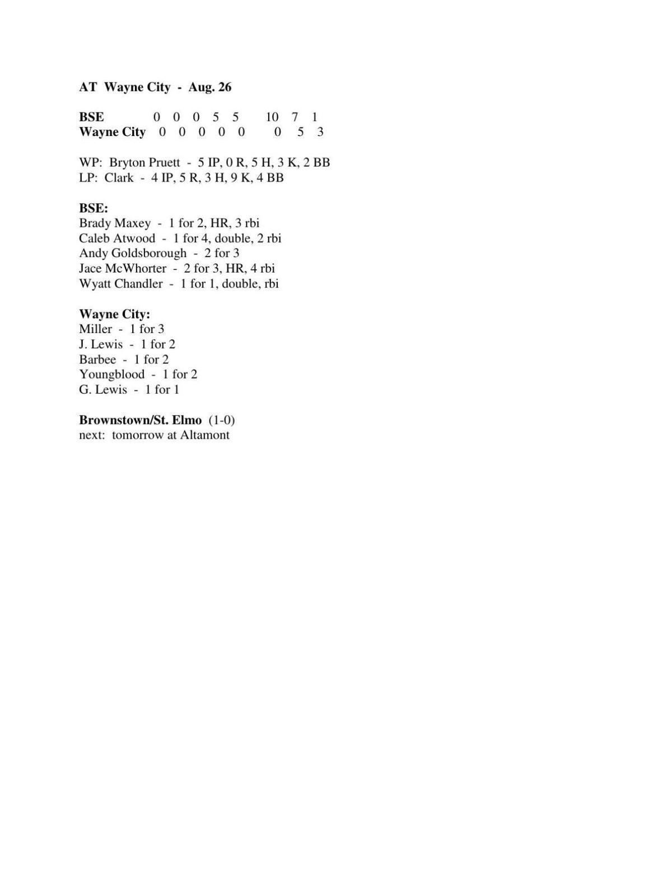 Baseball: Brownstown/St. Elmo 10, Wayne City 0