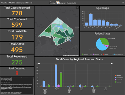 Comal County COVID Dashboard