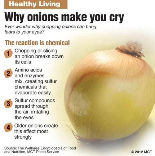 onion reaction to chlorine When bleach and baking soda are mixed, the cleaning properties of both are improved for instance, when both baking soda and chlorine bleach are used on dirty laundry, the clothes come out.