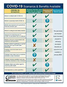 Coronavirus unemployment information