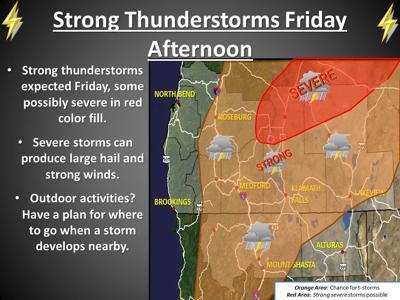 Weekend thunderstorms