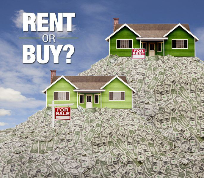 To rent or to own?