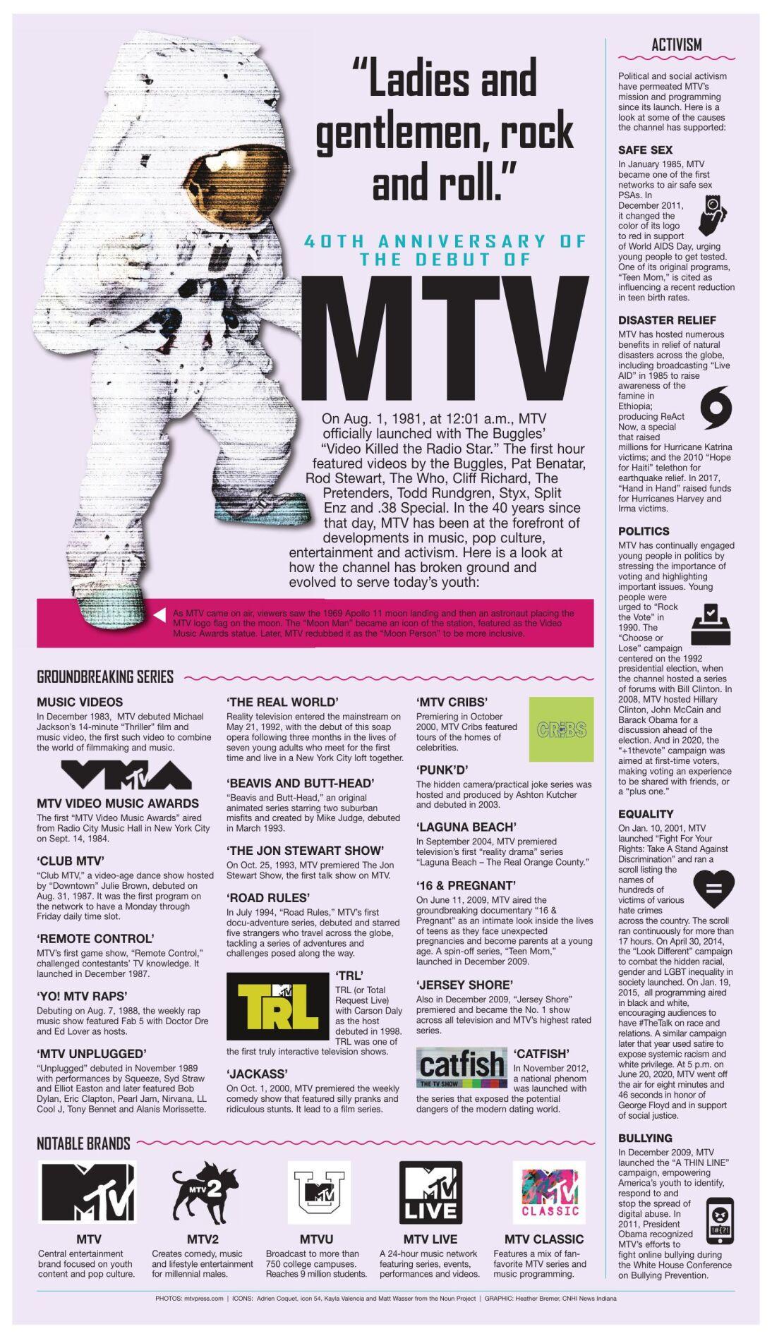 GRAPHIC MTV anniversary.pdf