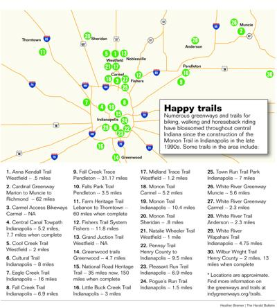 GRAPHIC: Trails of Central Indiana