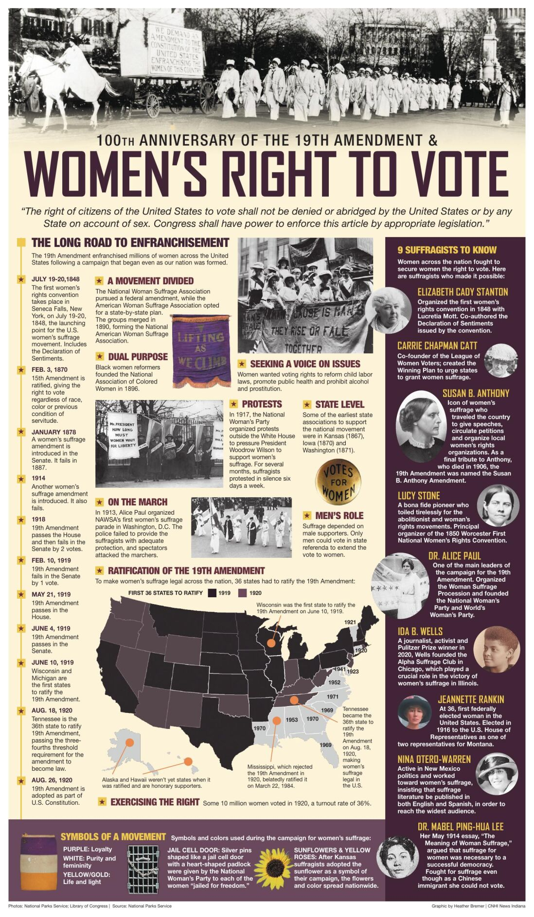 GRAPHIC: 100th anniversary of women's right to vote