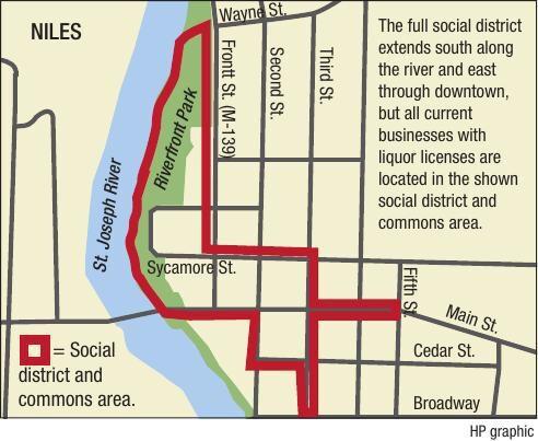 Niles Social District