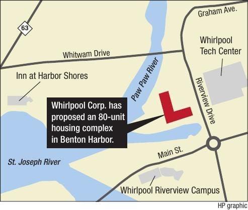 Whirlpool housing