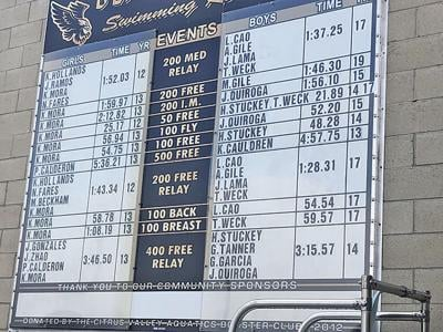 On the record board
