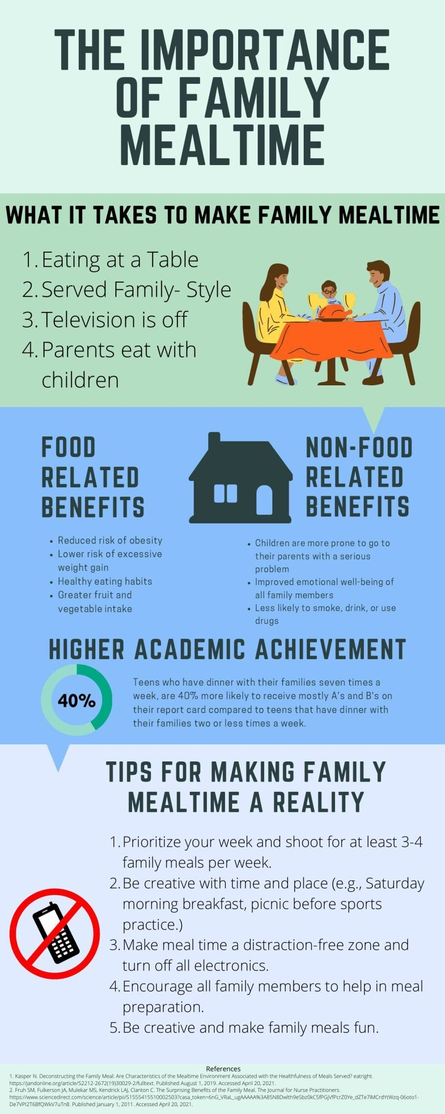 Importance of family mealtime