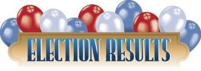 election results header