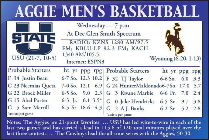Aggies host last-place Cowboys