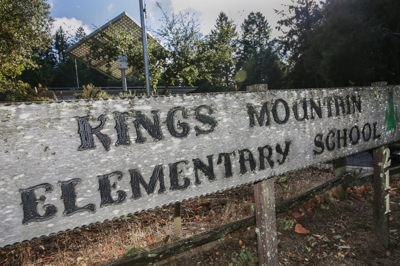 image-king's mountain sign