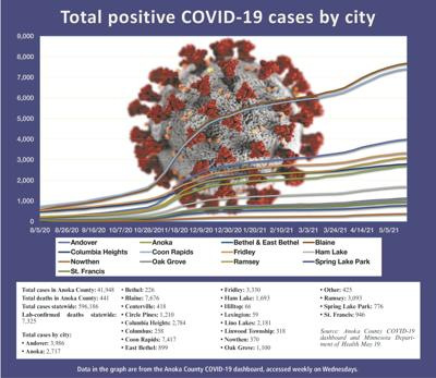 COVID graph for 5-21 UH.jpg