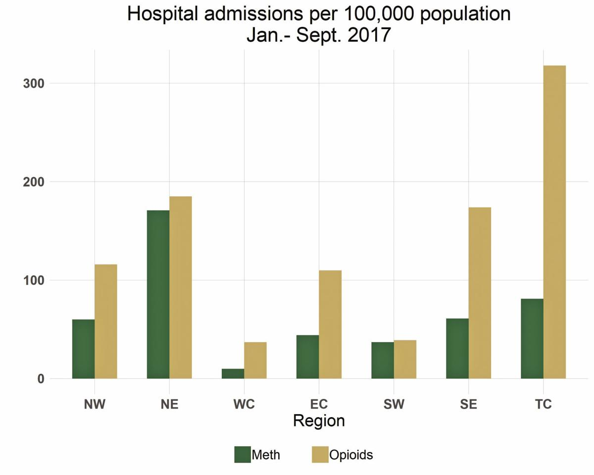 Opiods Series Hospital Admissions Graphic.jpg