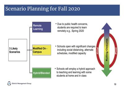 Princeton 2020-21 COVID-19 Planning Guide-12.jpg
