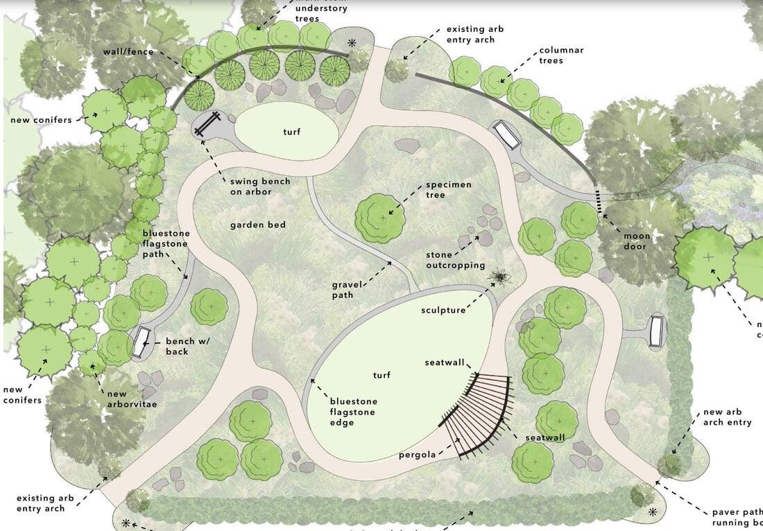 Tranquility Garden plan