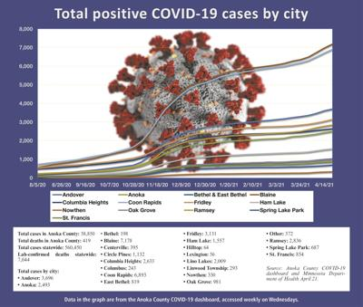 COVID graph for UH 4-23-21.jpg