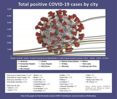 COVID graph 2-19 for Life.jpg