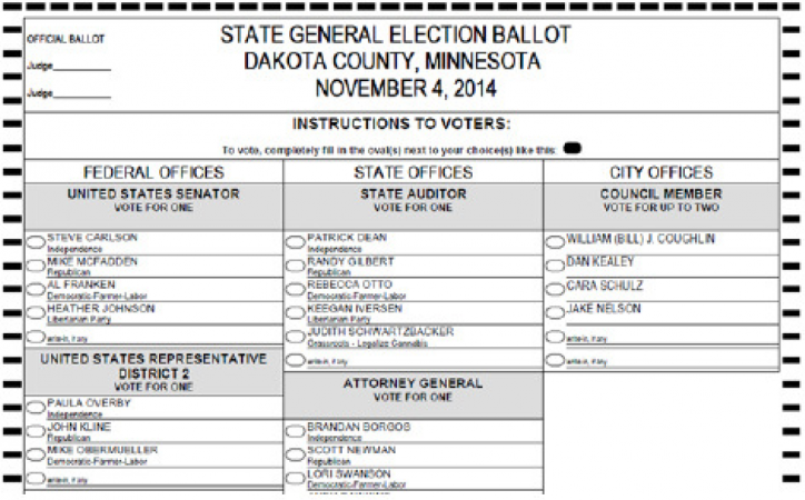 City of Burnsville, Minnesota Public Notice Sample Ballot for City Sample Co Election Form on sample government forms, texas election forms, sample ballots, election ballot forms, generic benefit election forms,