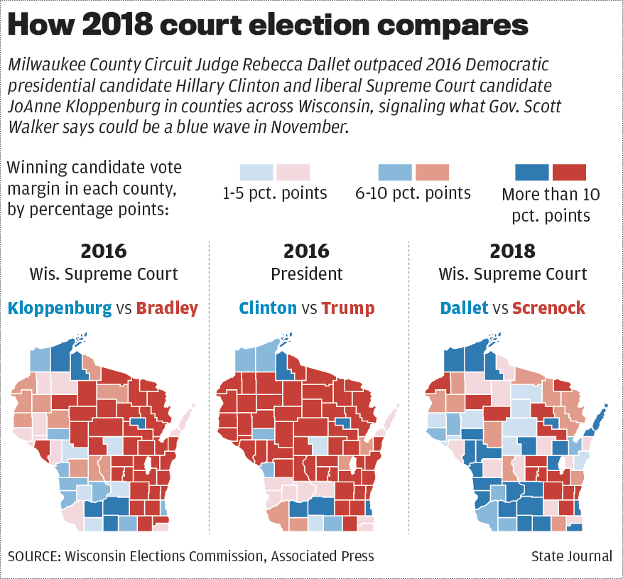 How 2018 court election compares