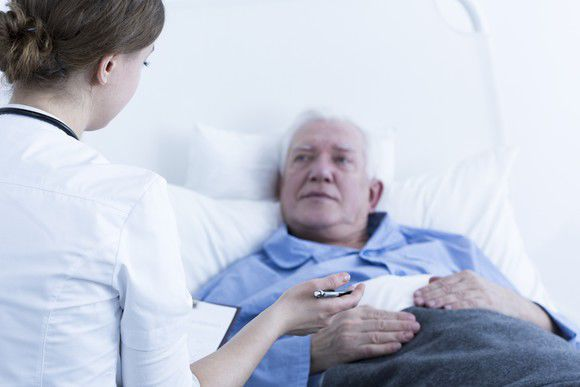 Retirement Healthcare Costs Are Rising Twice as Fast as Social Security