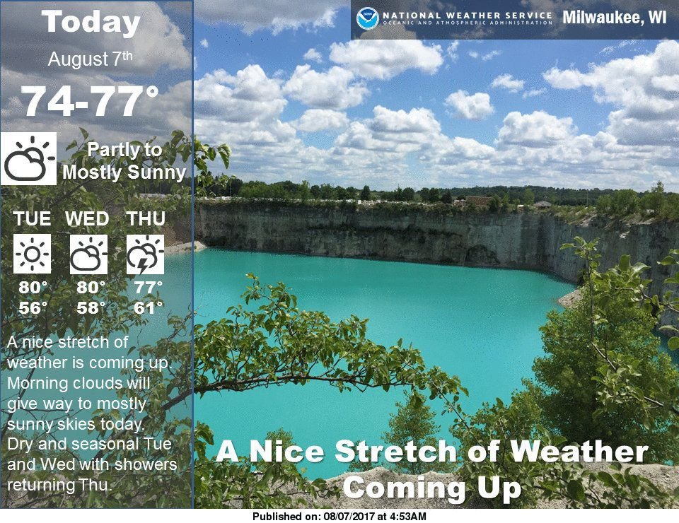 Mostly cloudy with scattered showers today